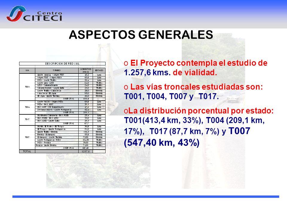 ASPECTOS GENERALES El Proyecto contempla el estudio de 1.257,6 kms. de vialidad. Las vías troncales estudiadas son: T001, T004, T007 y T017.