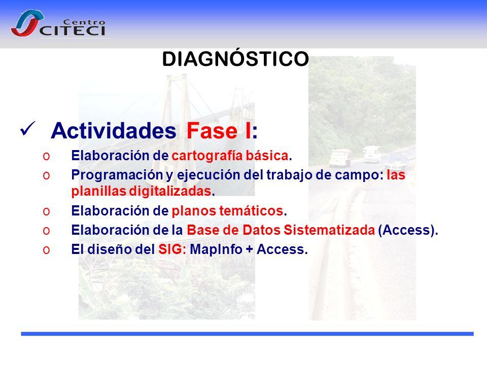 Actividades Fase I: DIAGNÓSTICO Elaboración de cartografía básica.