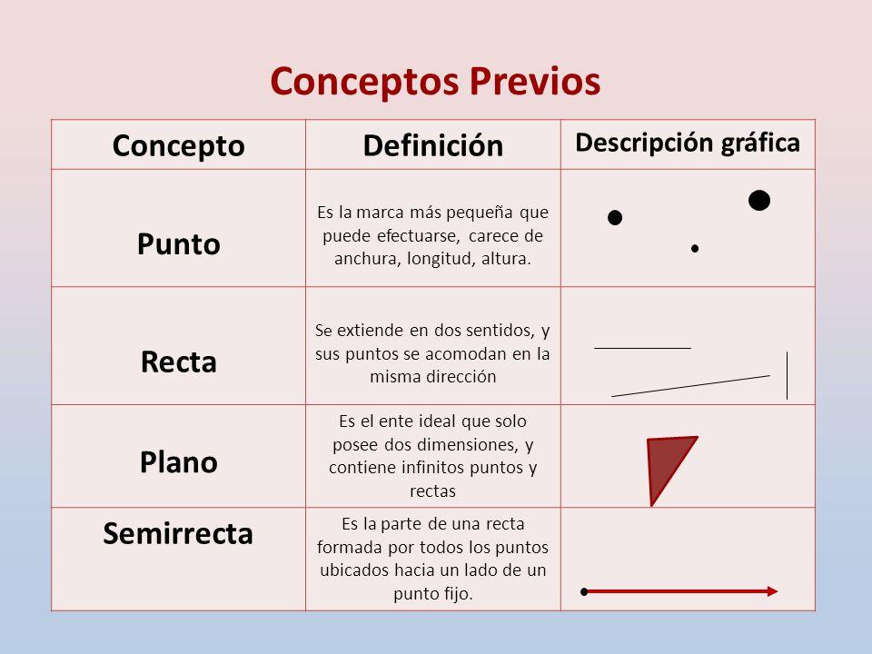 Presentaci n geometr a y trigonometr a ppt video online for Cuarto definicion