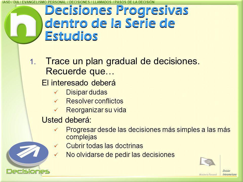 Decisiones Progresivas dentro de la Serie de Estudios