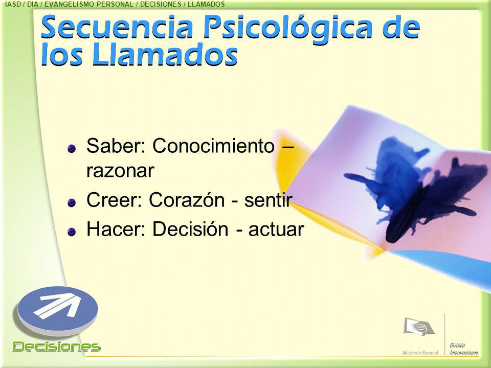 Secuencia Psicológica de los Llamados
