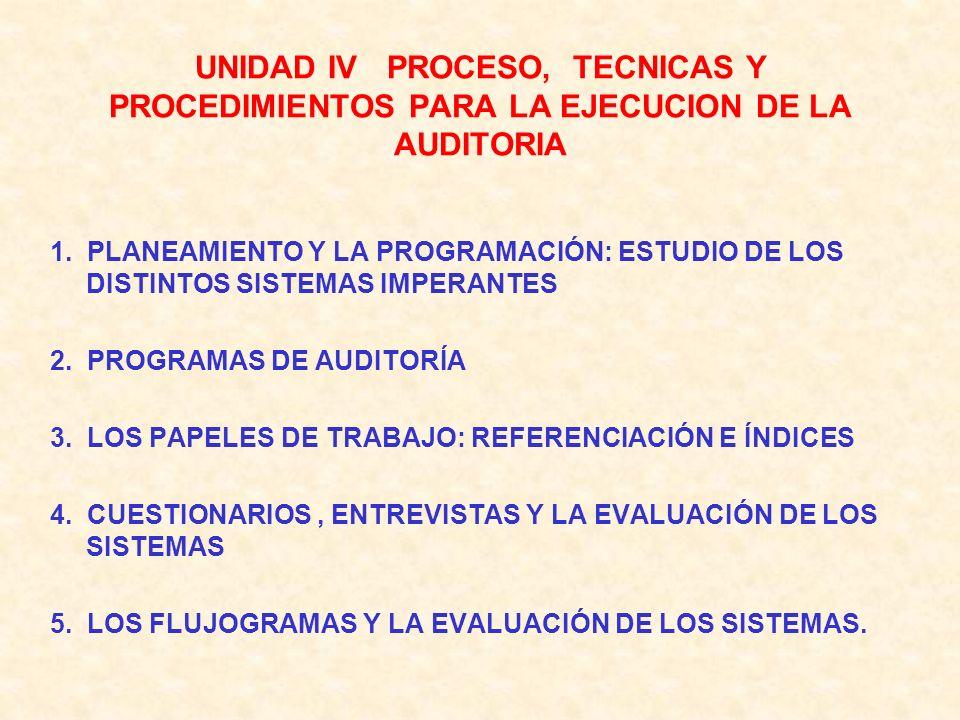 UNIDAD IV PROCESO, TECNICAS Y PROCEDIMIENTOS PARA LA EJECUCION DE LA AUDITORIA