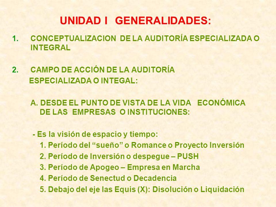 UNIDAD I GENERALIDADES:
