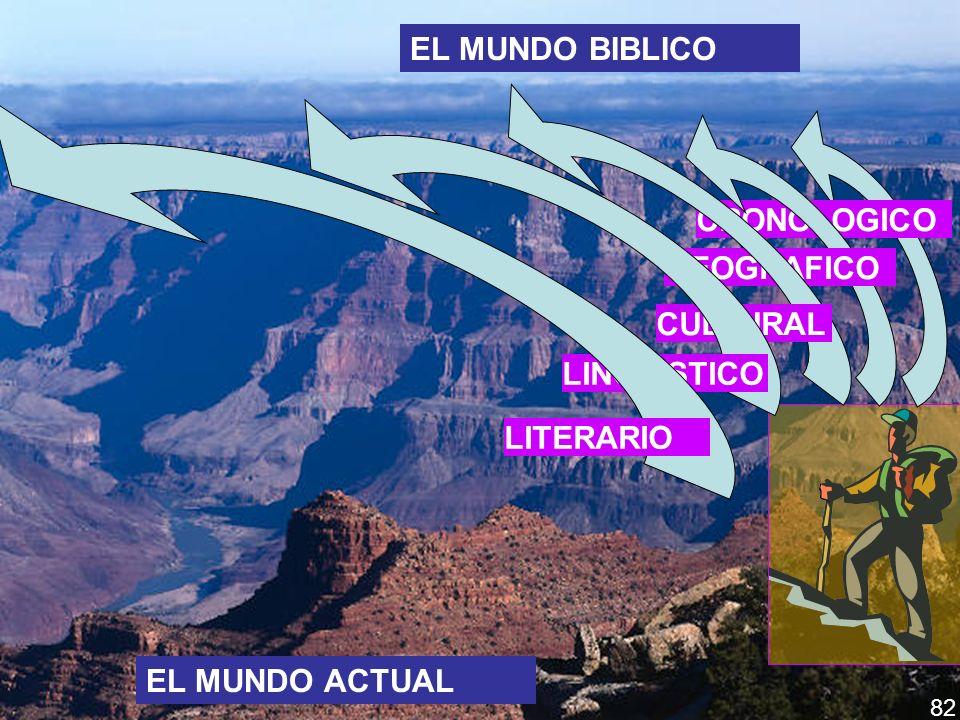 EL MUNDO BIBLICO CRONOLOGICO GEOGRAFICO CULTURAL LINGUISTICO LITERARIO