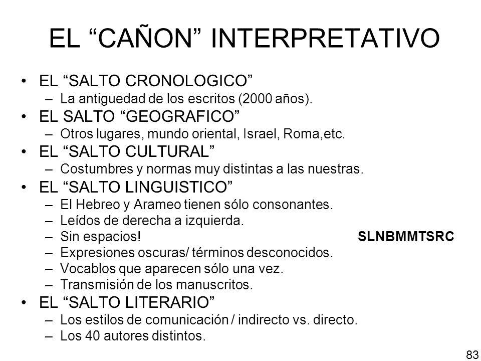 EL CAÑON INTERPRETATIVO