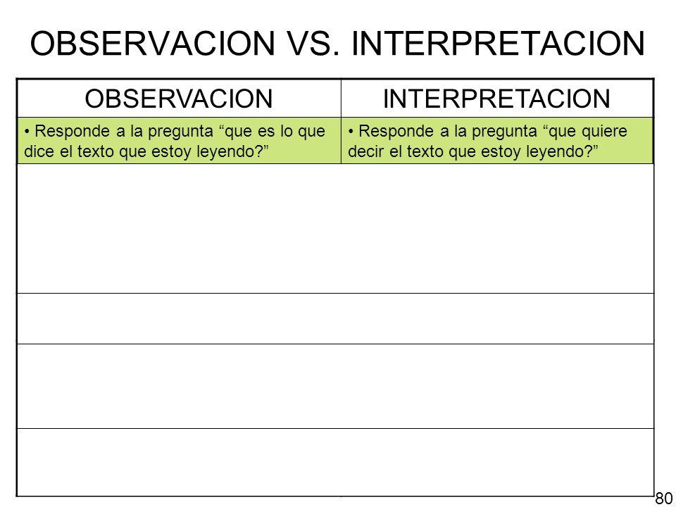 OBSERVACION VS. INTERPRETACION