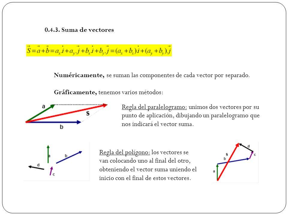 0.4.3. Suma de vectores Numéricamente, se suman las componentes de cada vector por separado. Gráficamente, tenemos varios métodos: