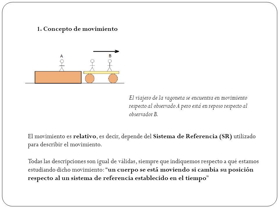 1. Concepto de movimiento