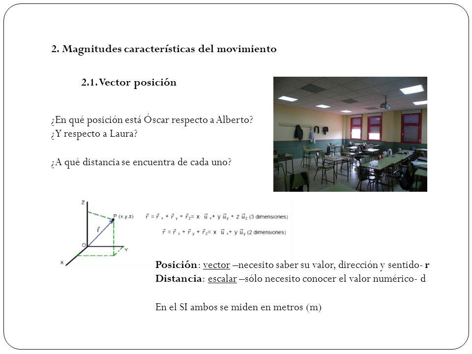 2. Magnitudes características del movimiento
