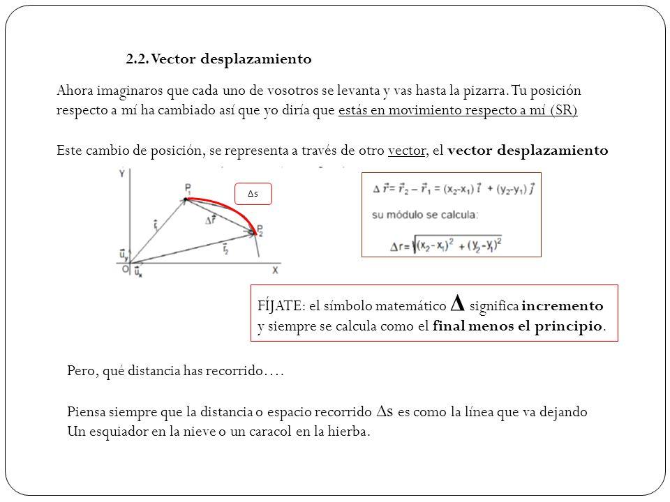 2.2. Vector desplazamiento