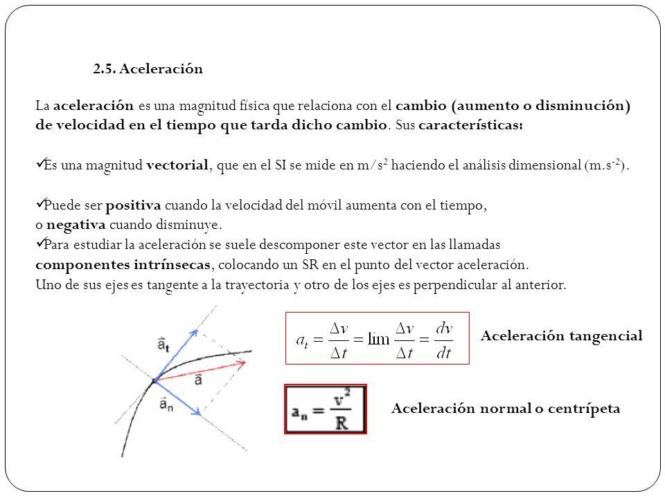 2.5. Aceleración La aceleración es una magnitud física que relaciona con el cambio (aumento o disminución)