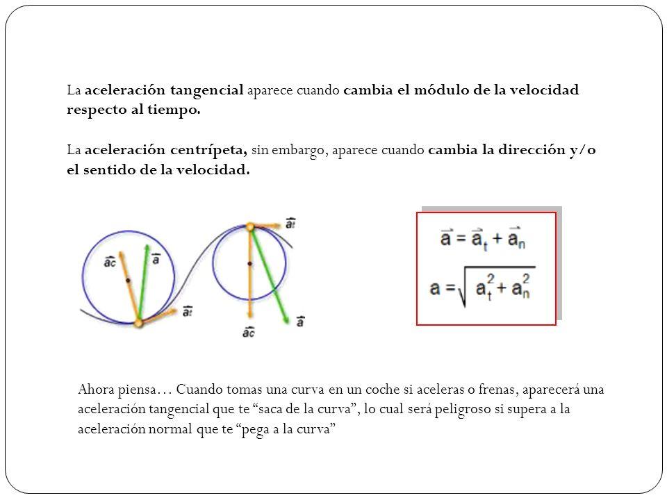 La aceleración tangencial aparece cuando cambia el módulo de la velocidad