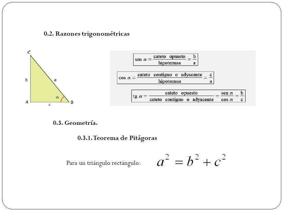 0.2. Razones trigonométricas