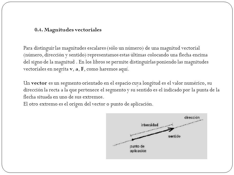 0.4. Magnitudes vectoriales