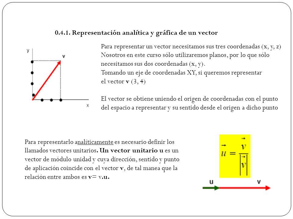 0.4.1. Representación analítica y gráfica de un vector