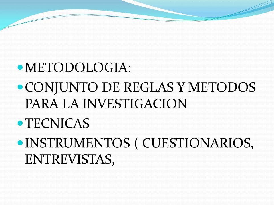 METODOLOGIA:CONJUNTO DE REGLAS Y METODOS PARA LA INVESTIGACION.