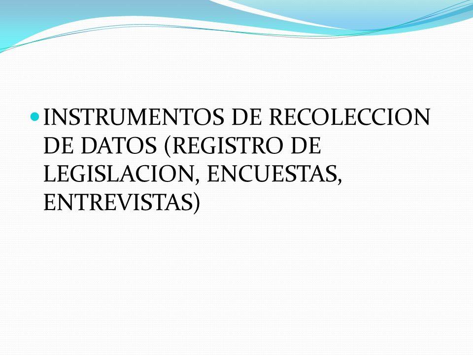 INSTRUMENTOS DE RECOLECCION DE DATOS (REGISTRO DE LEGISLACION, ENCUESTAS, ENTREVISTAS)