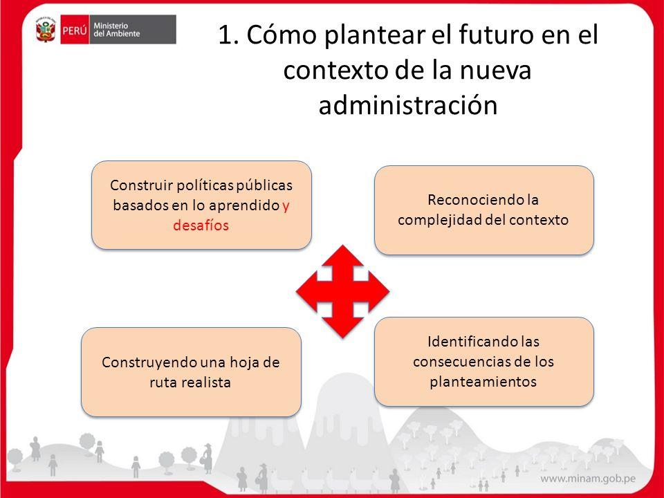 1. Cómo plantear el futuro en el contexto de la nueva administración