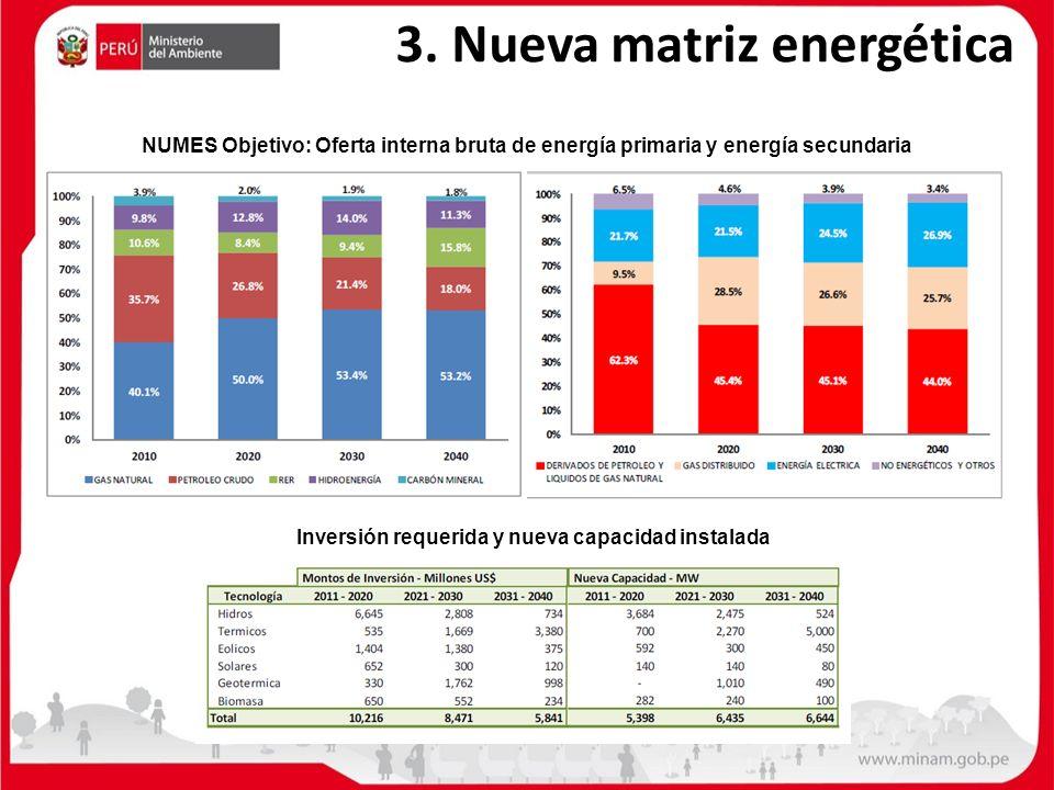 3. Nueva matriz energética