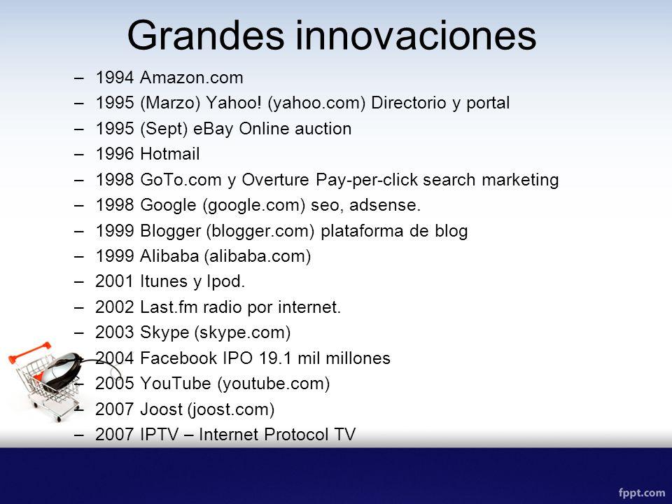 Grandes innovaciones 1994 Amazon.com