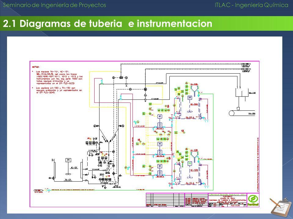 2.1 Diagramas de tuberia e instrumentacion