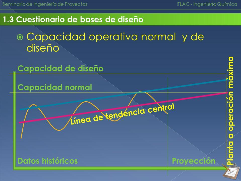 Capacidad operativa normal y de diseño