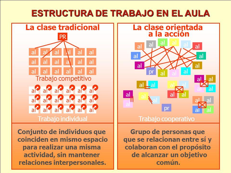 La dimensi n social y afectiva en el aula de ele ppt for Trabajos en barcelona sin papeles