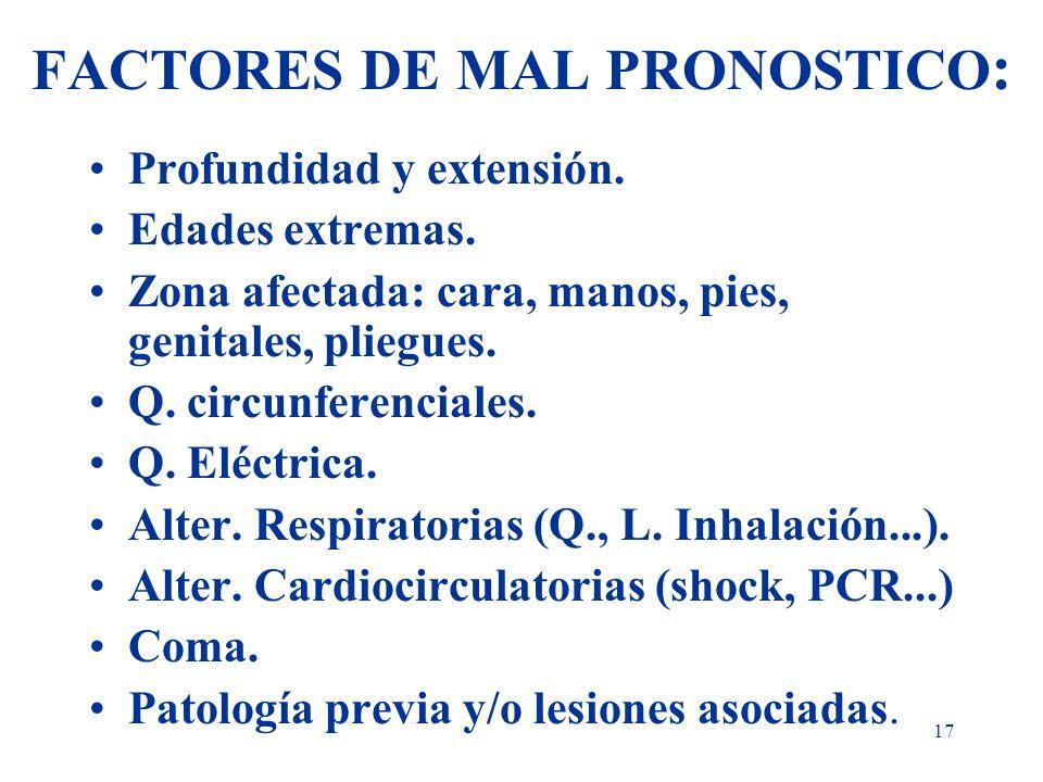 FACTORES DE MAL PRONOSTICO: