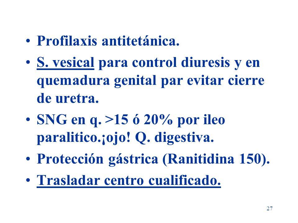 Profilaxis antitetánica.