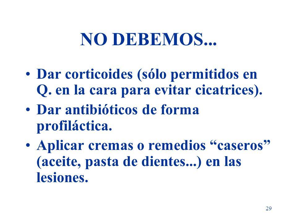 NO DEBEMOS... Dar corticoides (sólo permitidos en Q. en la cara para evitar cicatrices). Dar antibióticos de forma profiláctica.