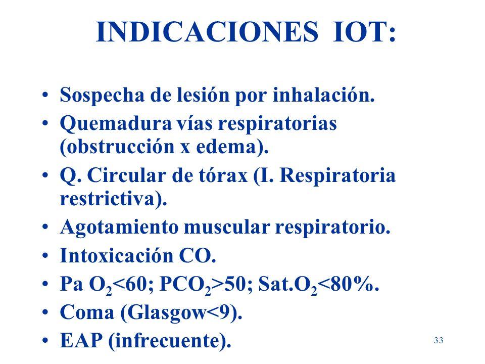 INDICACIONES IOT: Sospecha de lesión por inhalación.