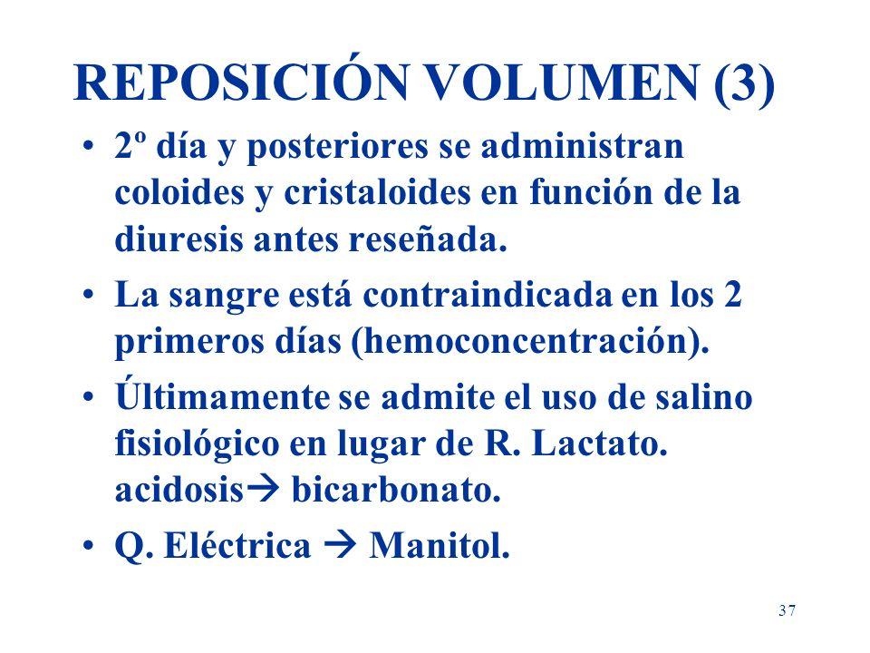 REPOSICIÓN VOLUMEN (3) 2º día y posteriores se administran coloides y cristaloides en función de la diuresis antes reseñada.