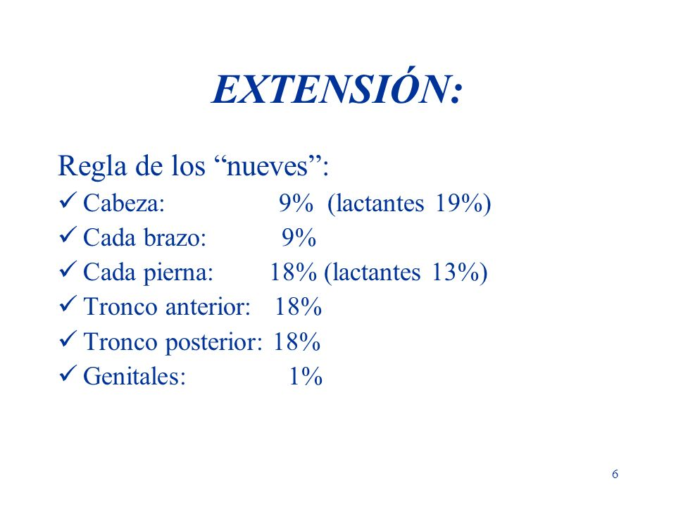 EXTENSIÓN: Regla de los nueves : Cabeza: 9% (lactantes 19%)