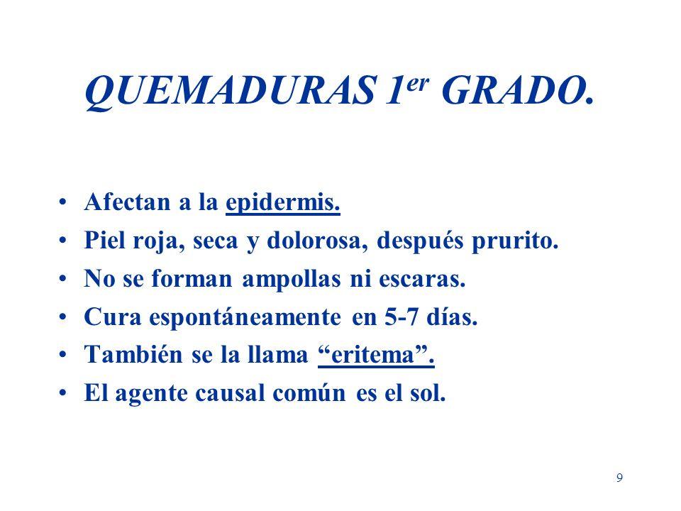 QUEMADURAS 1er GRADO. Afectan a la epidermis.