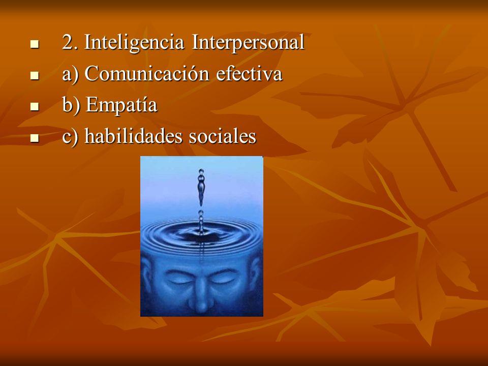 2. Inteligencia Interpersonal