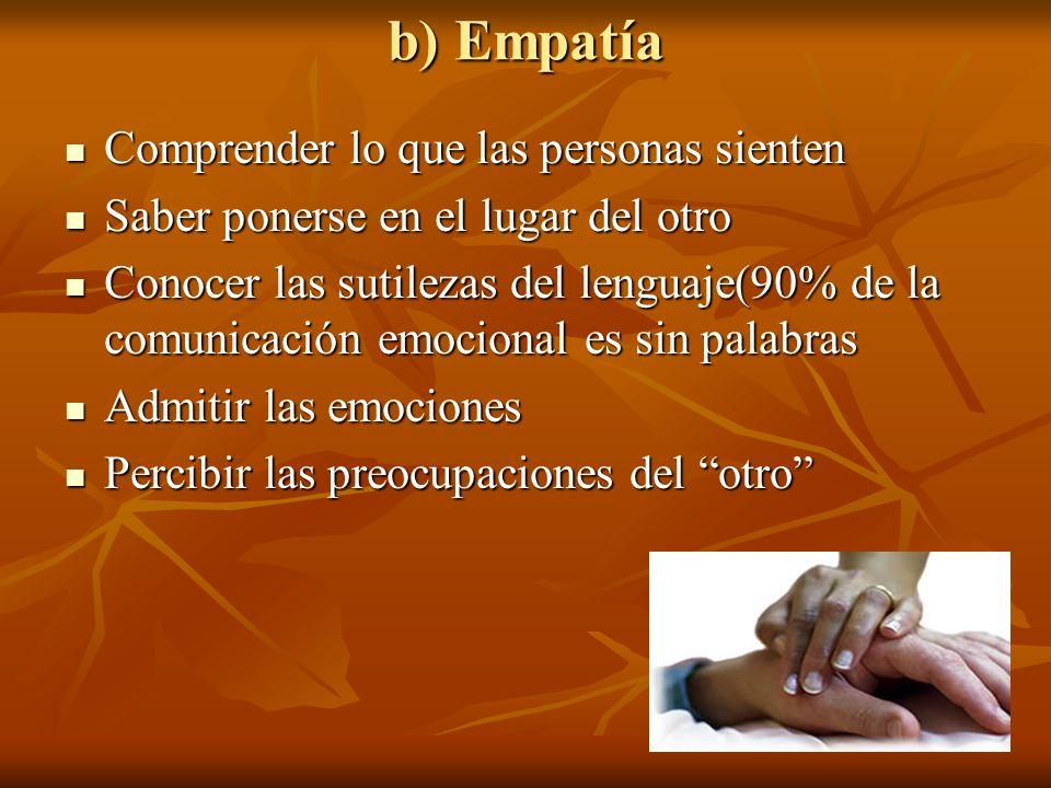 b) Empatía Comprender lo que las personas sienten