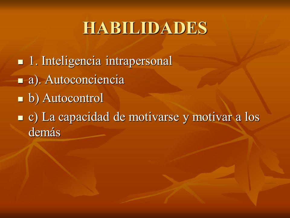 HABILIDADES 1. Inteligencia intrapersonal a). Autoconciencia