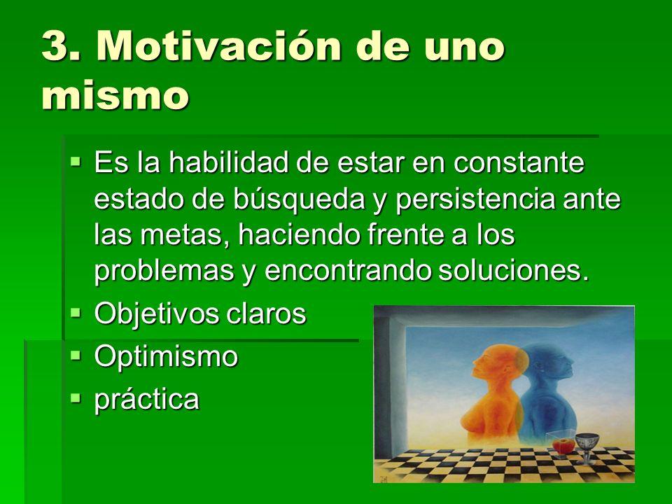3. Motivación de uno mismo