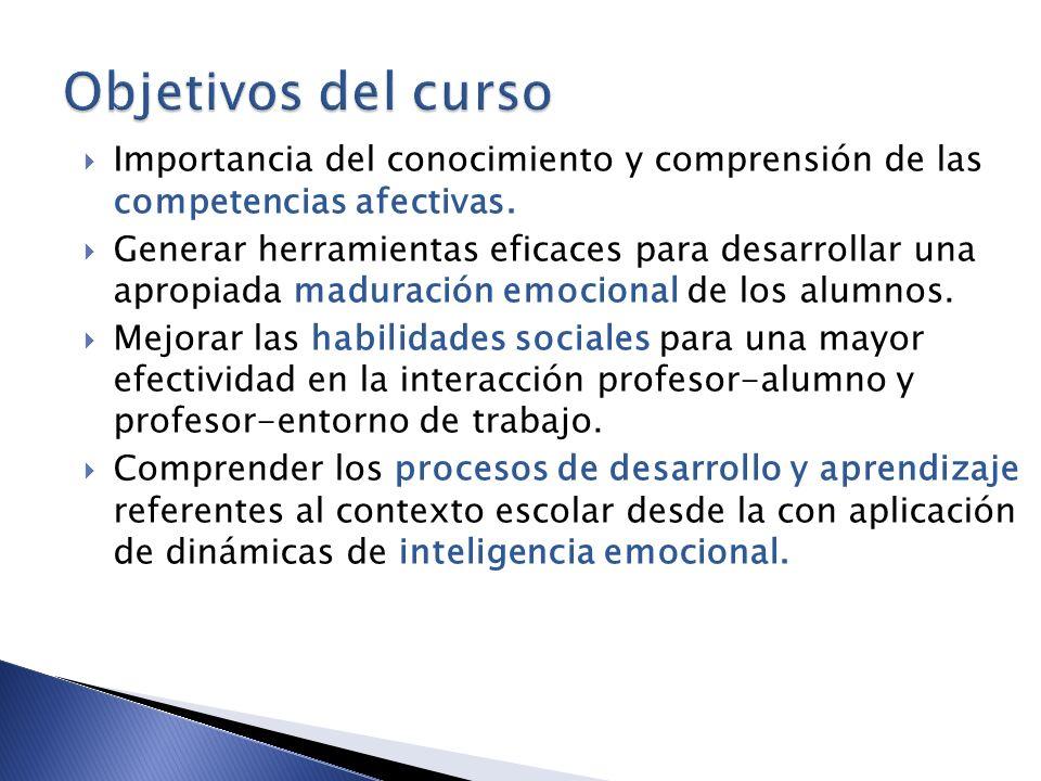 Objetivos del curso Importancia del conocimiento y comprensión de las competencias afectivas.