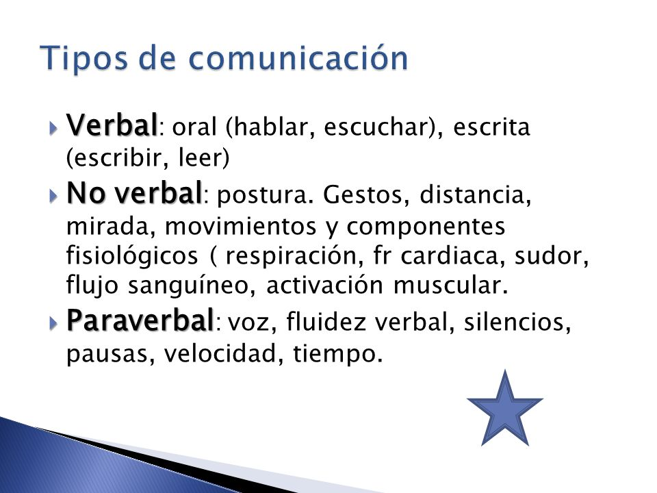 Tipos de comunicaciónVerbal: oral (hablar, escuchar), escrita (escribir, leer)