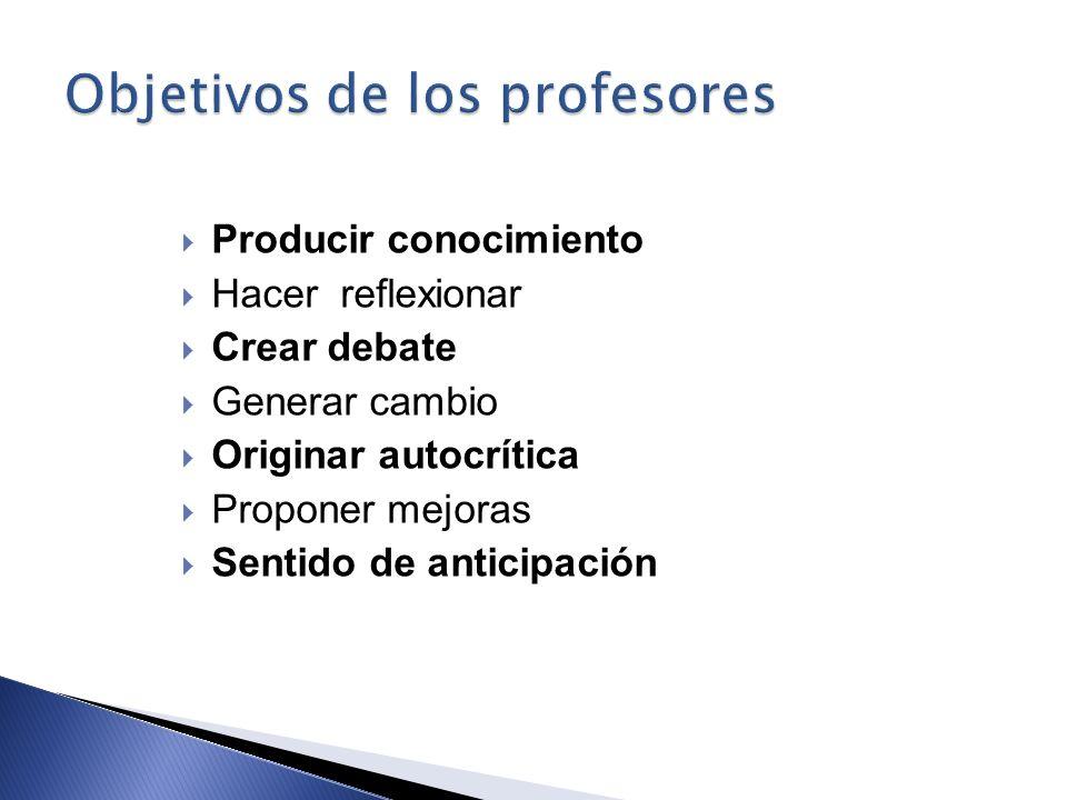 Objetivos de los profesores