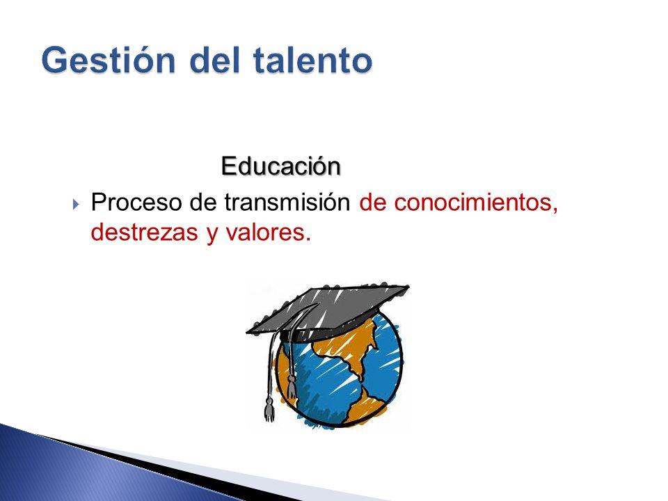 Gestión del talento Educación