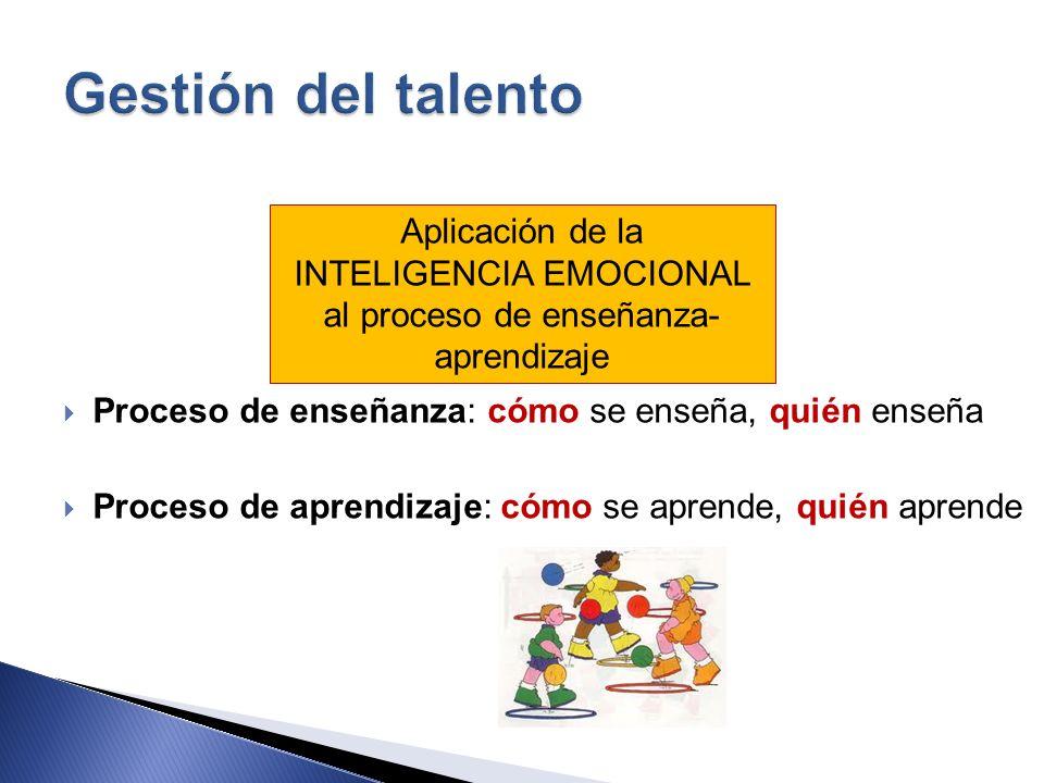 Gestión del talento Aplicación de la INTELIGENCIA EMOCIONAL al proceso de enseñanza-aprendizaje. Proceso de enseñanza: cómo se enseña, quién enseña.