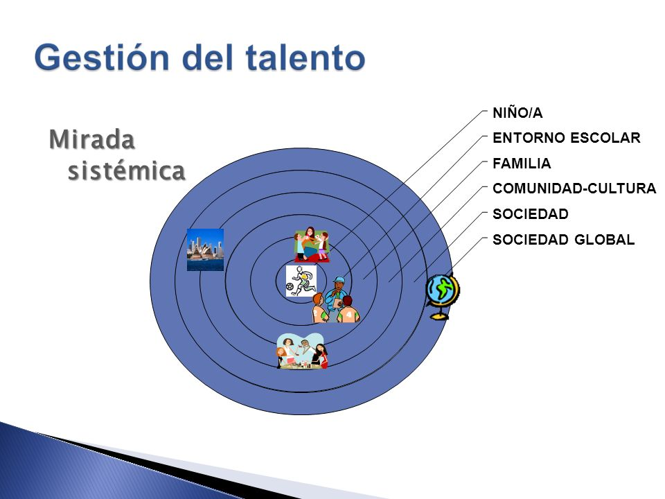 Mirada sistémica NIÑO/A ENTORNO ESCOLAR FAMILIA COMUNIDAD-CULTURA