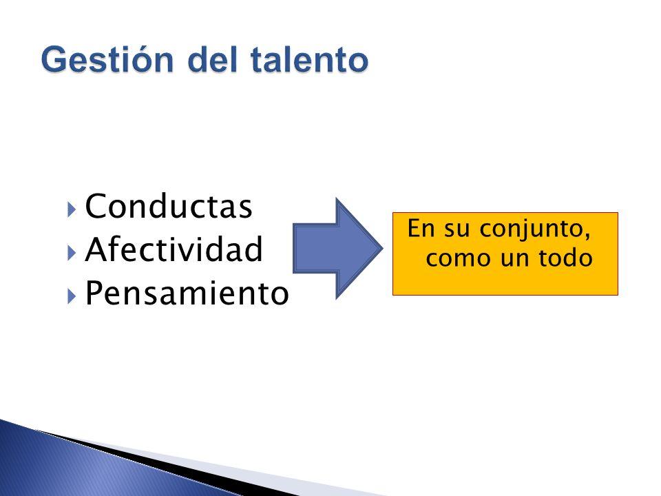 Gestión del talento Conductas Afectividad Pensamiento