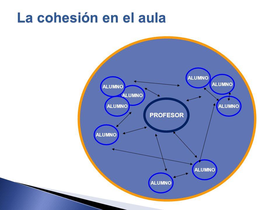 La cohesión en el aula PROFESOR ALUMNO ALUMNO ALUMNO ALUMNO ALUMNO