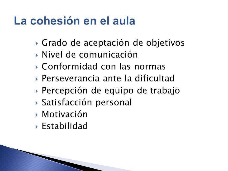 La cohesión en el aula Grado de aceptación de objetivos