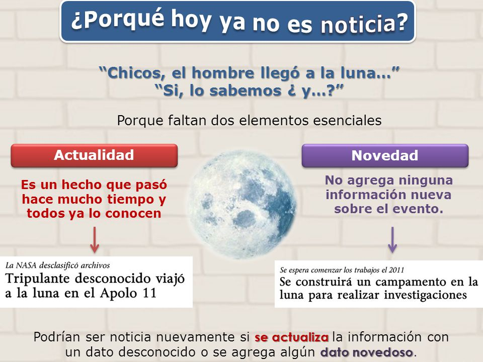 Qu es una noticia ppt descargar for En que luna nos encontramos hoy