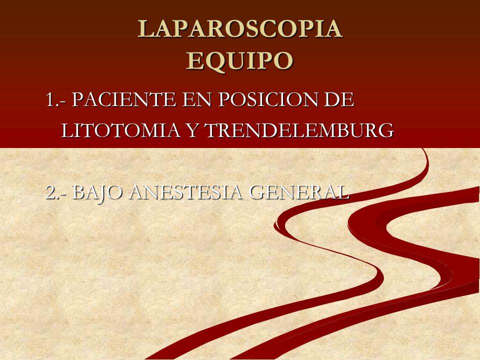 LAPAROSCOPIA EQUIPO 1.- PACIENTE EN POSICION DE