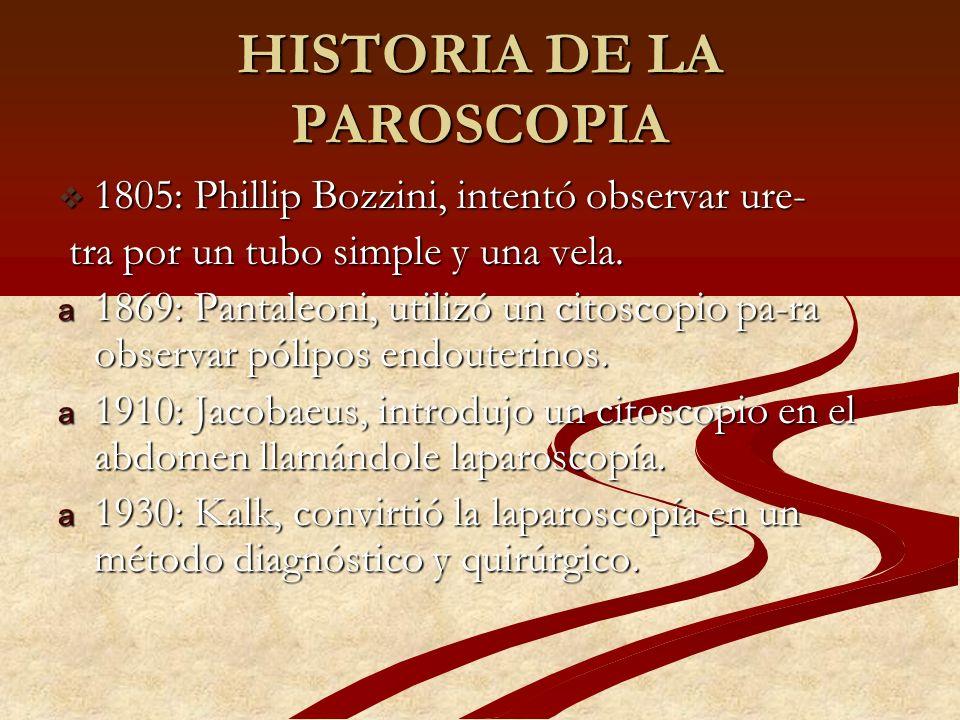 HISTORIA DE LA PAROSCOPIA